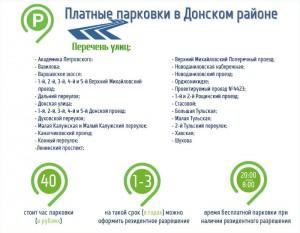 Инфографика, парковки
